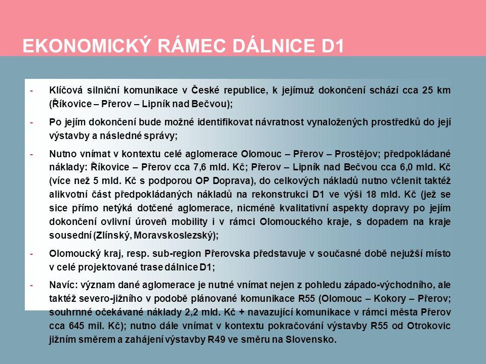 EKONOMICKÝ RÁMEC DÁLNICE D1 -Klíčová silniční komunikace v České republice, k jejímuž dokončení schází cca 25 km (Říkovice – Přerov – Lipník nad Bečvou); -Po jejím dokončení bude možné identifikovat návratnost vynaložených prostředků do její výstavby a následné správy; -Nutno vnímat v kontextu celé aglomerace Olomouc – Přerov – Prostějov; předpokládané náklady: Říkovice – Přerov cca 7,6 mld.