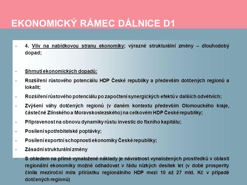 EKONOMICKÝ RÁMEC DÁLNICE D1 -4.