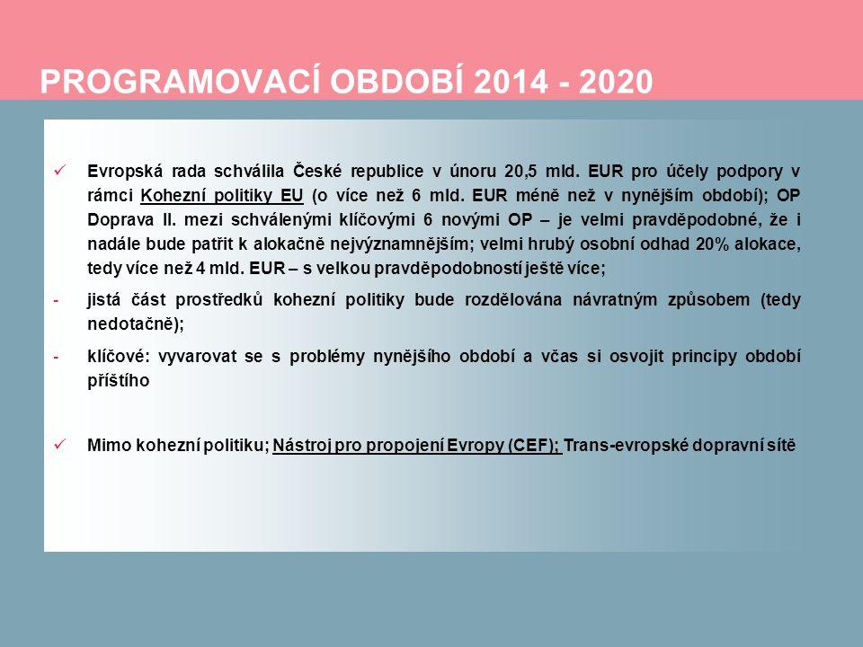 PROGRAMOVACÍ OBDOBÍ 2014 - 2020 Evropská rada schválila České republice v únoru 20,5 mld.