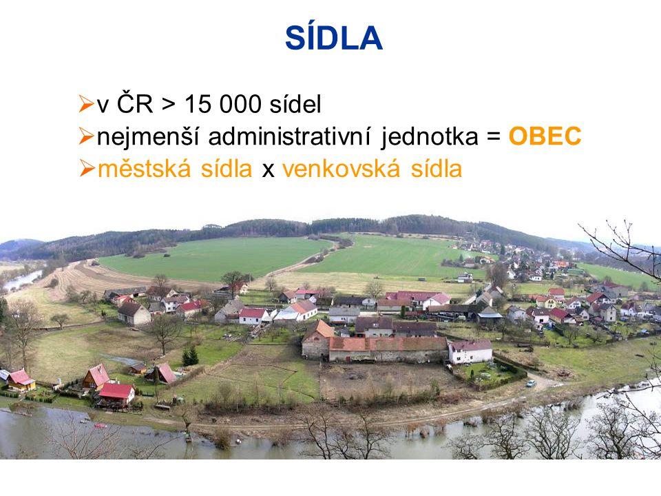 SÍDLA  v ČR > 15 000 sídel  nejmenší administrativní jednotka = OBEC  městská sídla x venkovská sídla