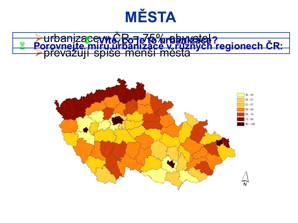 MĚSTA  urbanizace v ČR = 75% obyvatel  převažují spíše menší města  Porovnejte míru urbanizace v různých regionech ČR:  Víte, co je to urbanizace?
