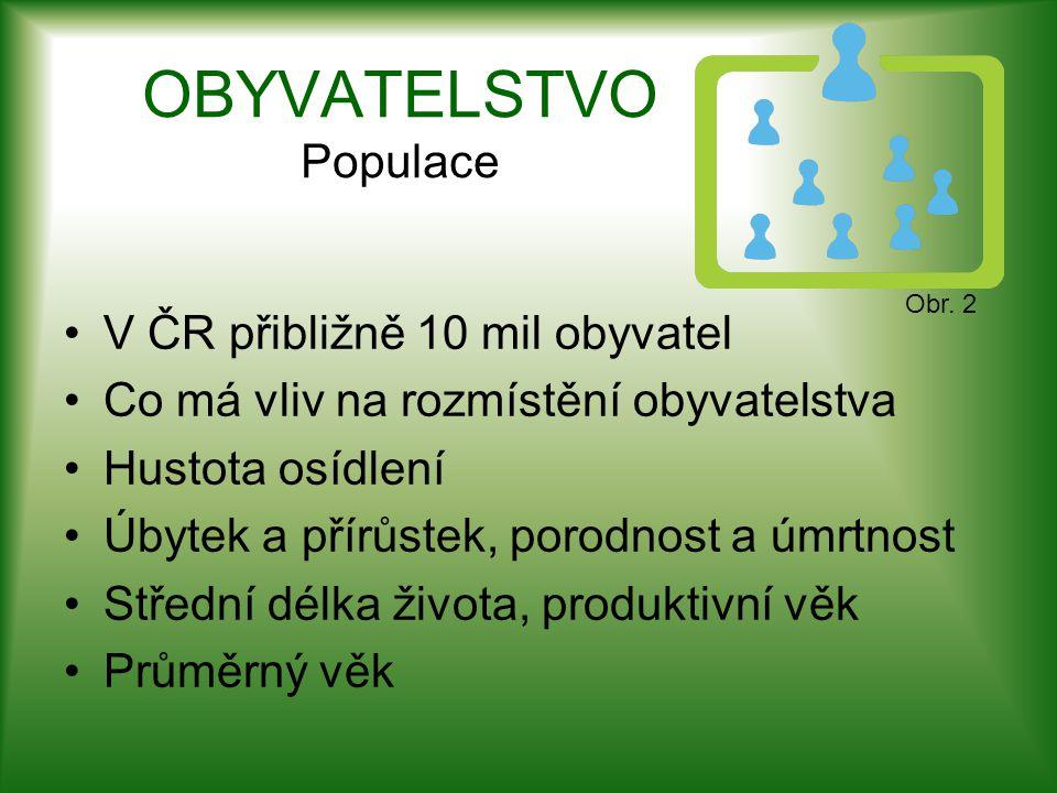 OBYVATELSTVO Populace V ČR přibližně 10 mil obyvatel Co má vliv na rozmístění obyvatelstva Hustota osídlení Úbytek a přírůstek, porodnost a úmrtnost Střední délka života, produktivní věk Průměrný věk Obr.