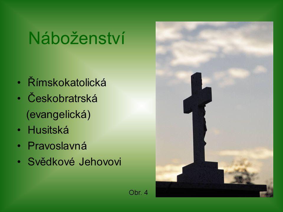 Náboženství Římskokatolická Českobratrská (evangelická) Husitská Pravoslavná Svědkové Jehovovi Obr. 4