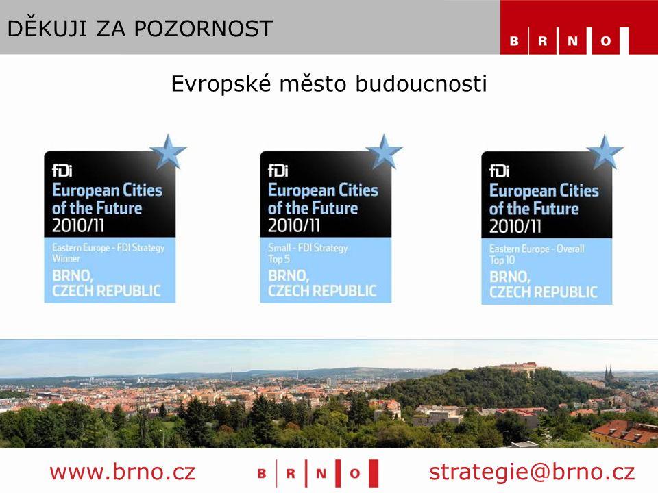 DĚKUJI ZA POZORNOST www.brno.czstrategie@brno.cz Evropské město budoucnosti