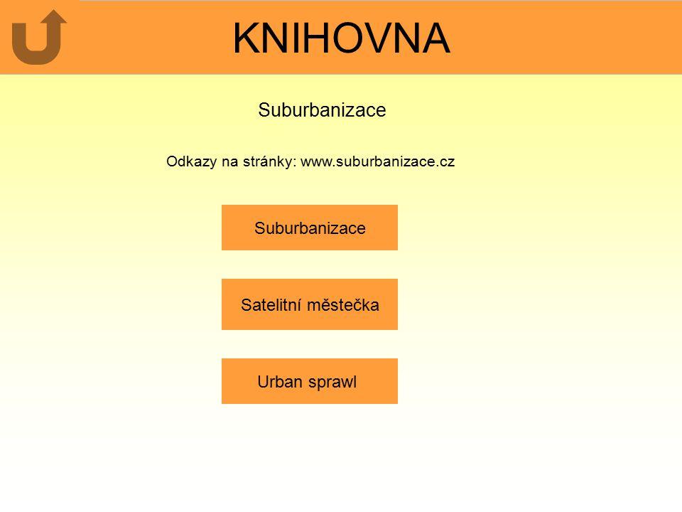 KNIHOVNA Suburbanizace Odkazy na stránky: www.suburbanizace.cz Satelitní městečka Urban sprawl Suburbanizace