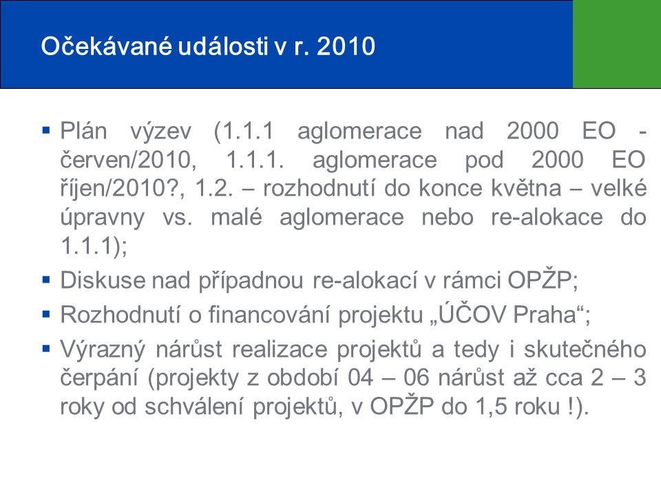 Očekávané události v r.2010  Plán výzev (1.1.1 aglomerace nad 2000 EO - červen /2010, 1.1.1.