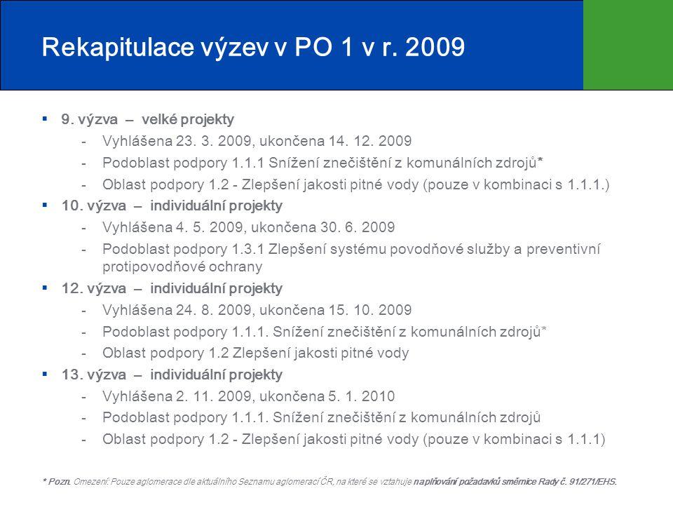 Rekapitulace výzev v PO 1 v r.2009  9. výzva – velké projekty Vyhlášena 23.