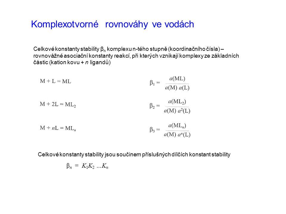 Komplexotvorné rovnováhy ve vodách Celková analytická koncentrace iontu kovu je součtem jeho forem (volný, v komplexu s n ligandy) v roztoku Což lze vyjádřit pomocí vztahů pro celkové konstanty stability Stejný princip platí i pro vyjádření celkové analytické koncentrace ligandů (formy s koordinačním číslem > 1 musí být samozřejmě započítány v příslušném násobku) neboť: