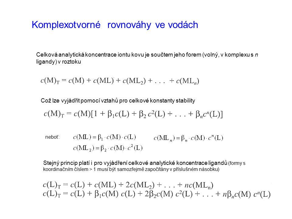 Komplexotvorné rovnováhy ve vodách Celková analytická koncentrace iontu kovu je součtem jeho forem (volný, v komplexu s n ligandy) v roztoku Což lze v