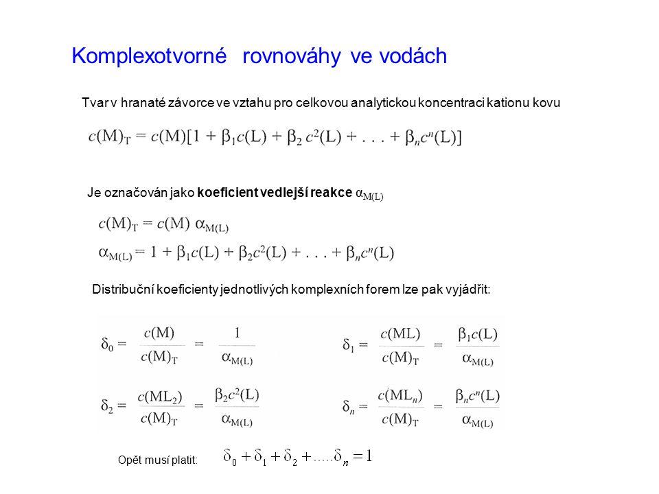 Komplexotvorné rovnováhy ve vodách Tvar v hranaté závorce ve vztahu pro celkovou analytickou koncentraci kationu kovu Je označován jako koeficient vedlejší reakce α M(L) Distribuční koeficienty jednotlivých komplexních forem lze pak vyjádřit: Opět musí platit: