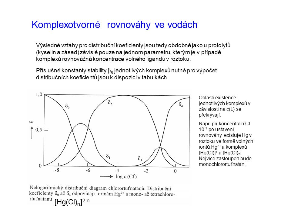 Komplexotvorné rovnováhy ve vodách [Hg(Cl) n ] 2-n Výsledné vztahy pro distribuční koeficienty jsou tedy obdobně jako u protolytů (kyselin a zásad) zá