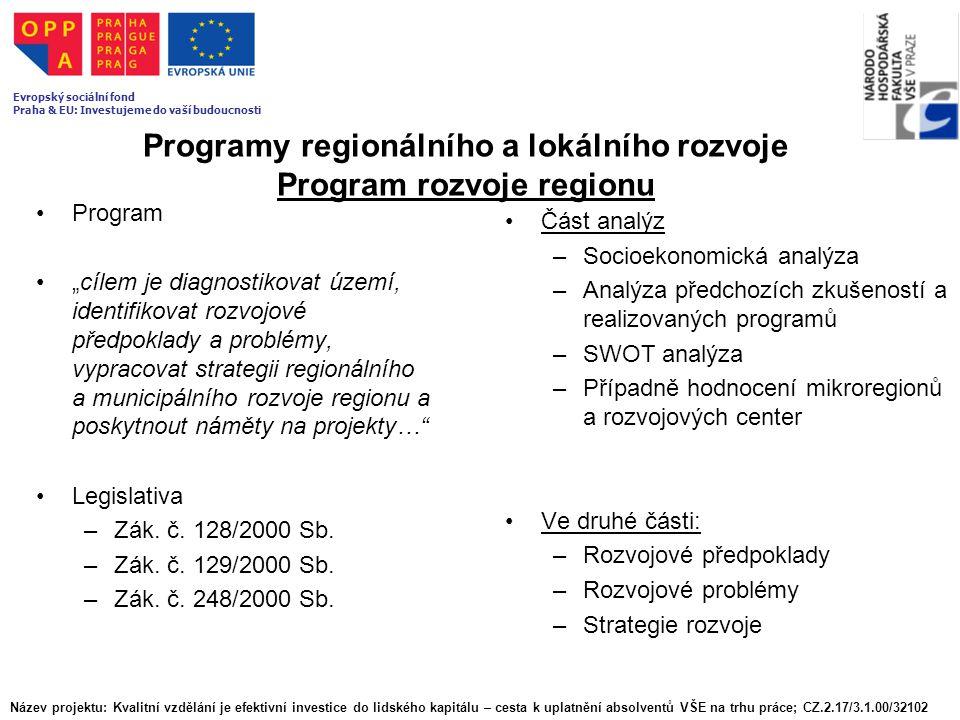 """Programy regionálního a lokálního rozvoje Program rozvoje regionu Program """"cílem je diagnostikovat území, identifikovat rozvojové předpoklady a problé"""
