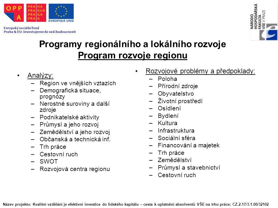 Programy regionálního a lokálního rozvoje Program rozvoje regionu Analýzy: –Region ve vnějších vztazích –Demografická situace, prognózy –Nerostné suro