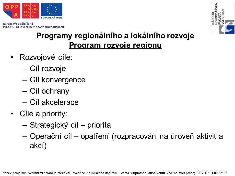 Programy regionálního a lokálního rozvoje Program rozvoje regionu Rozvojové cíle: –Cíl rozvoje –Cíl konvergence –Cíl ochrany –Cíl akcelerace Cíle a pr