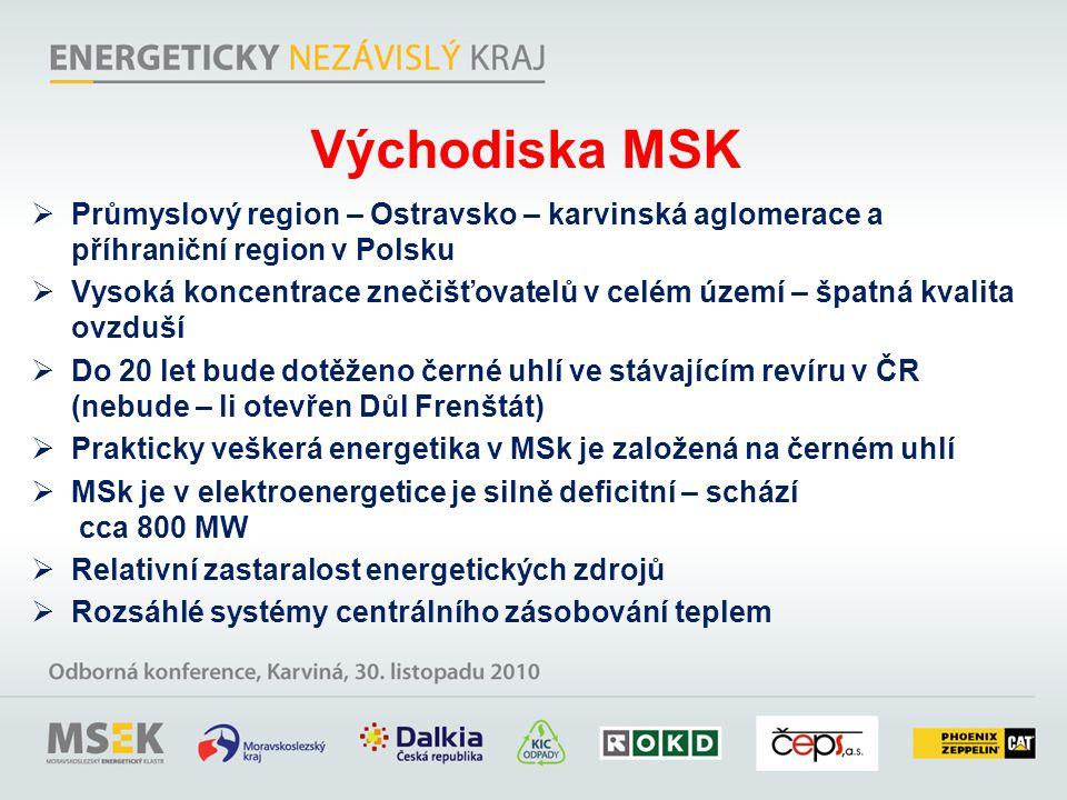Východiska MSK  Průmyslový region – Ostravsko – karvinská aglomerace a příhraniční region v Polsku  Vysoká koncentrace znečišťovatelů v celém území – špatná kvalita ovzduší  Do 20 let bude dotěženo černé uhlí ve stávajícím revíru v ČR (nebude – li otevřen Důl Frenštát)  Prakticky veškerá energetika v MSk je založená na černém uhlí  MSk je v elektroenergetice je silně deficitní – schází cca 800 MW  Relativní zastaralost energetických zdrojů  Rozsáhlé systémy centrálního zásobování teplem