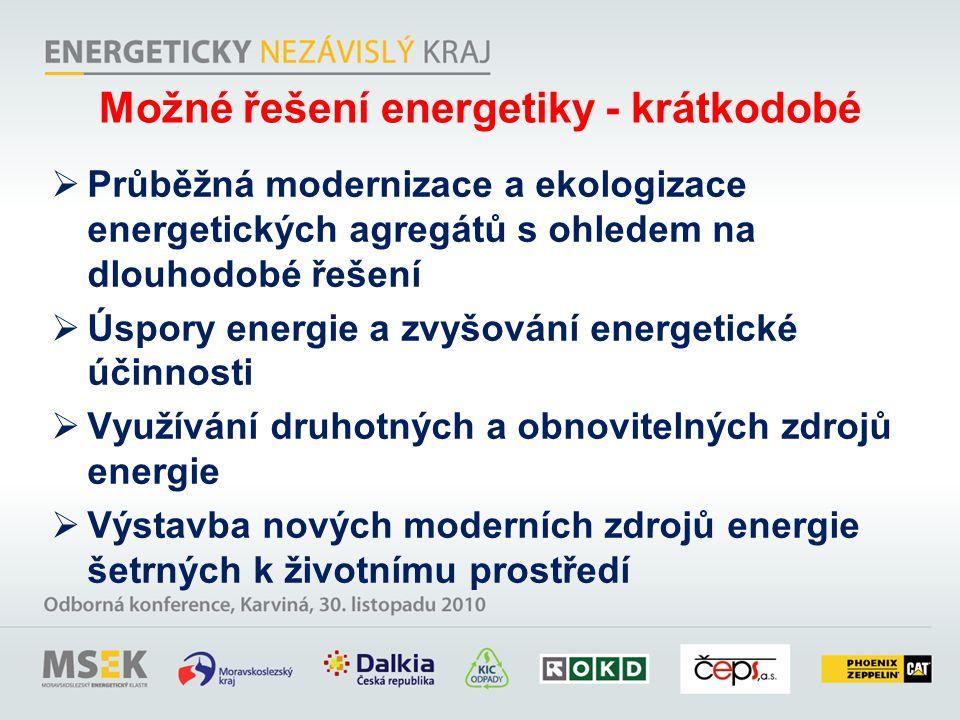Možné řešení energetiky - krátkodobé  Průběžná modernizace a ekologizace energetických agregátů s ohledem na dlouhodobé řešení  Úspory energie a zvyšování energetické účinnosti  Využívání druhotných a obnovitelných zdrojů energie  Výstavba nových moderních zdrojů energie šetrných k životnímu prostředí