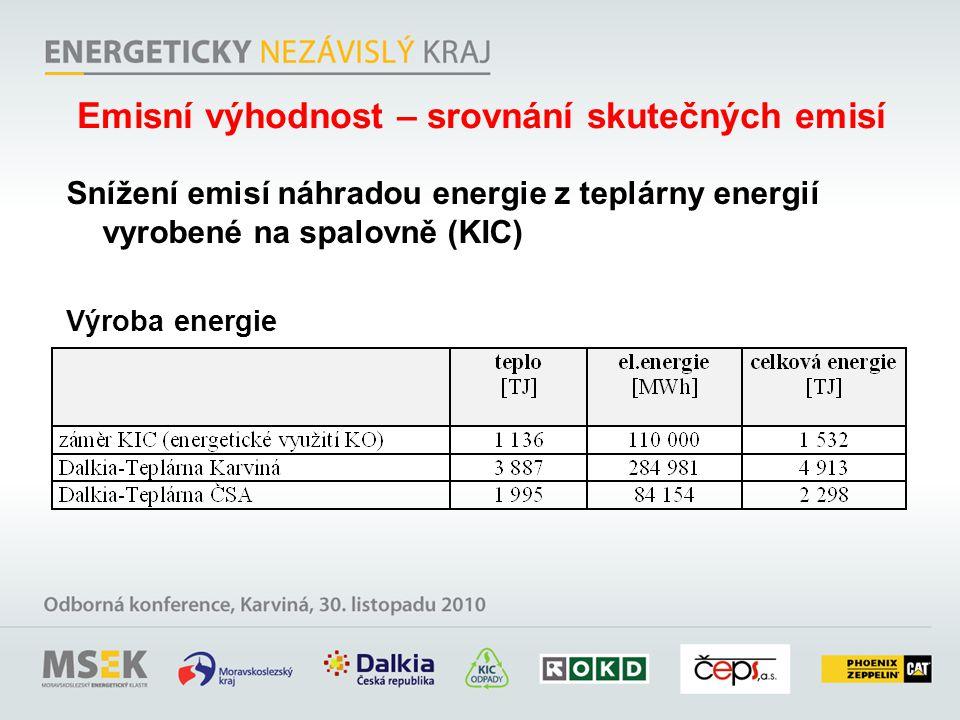 Emisní výhodnost – srovnání skutečných emisí Snížení emisí náhradou energie z teplárny energií vyrobené na spalovně (KIC) Výroba energie