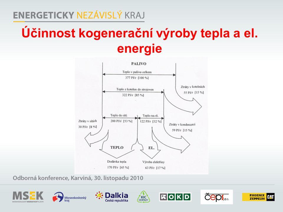 Účinnost kogenerační výroby tepla a el. energie