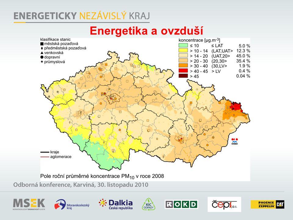 Energetika a ovzduší