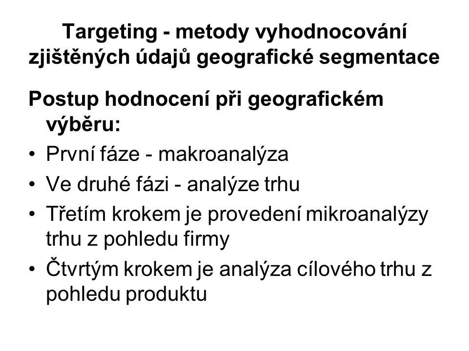 Targeting - metody vyhodnocování zjištěných údajů geografické segmentace Postup hodnocení při geografickém výběru: První fáze - makroanalýza Ve druhé