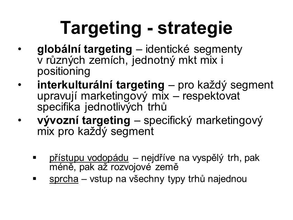 Targeting - strategie globální targeting – identické segmenty v různých zemích, jednotný mkt mix i positioning interkulturální targeting – pro každý s