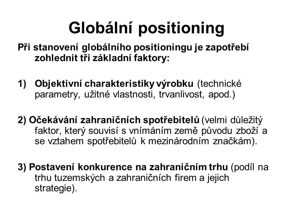 Globální positioning Při stanovení globálního positioningu je zapotřebí zohlednit tři základní faktory: 1)Objektivní charakteristiky výrobku (technick