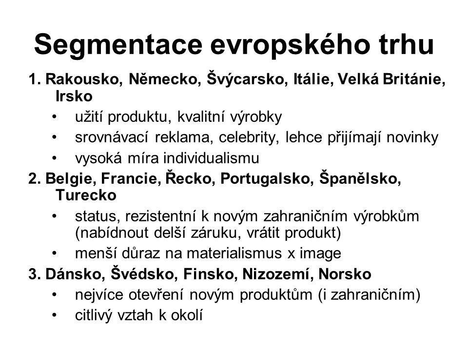 Segmentace evropského trhu 1. Rakousko, Německo, Švýcarsko, Itálie, Velká Británie, Irsko užití produktu, kvalitní výrobky srovnávací reklama, celebri