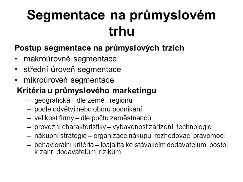 Segmentace na průmyslovém trhu Postup segmentace na průmyslových trzích makroúrovně segmentace střední úroveň segmentace mikroúroveň segmentace Kritér