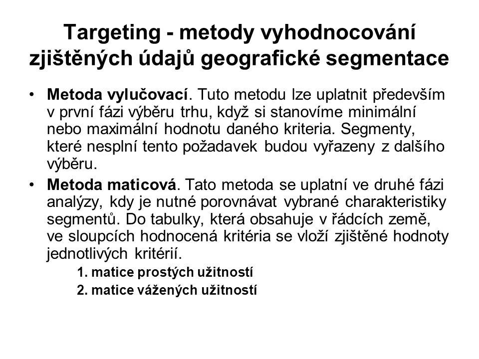 Targeting - metody vyhodnocování zjištěných údajů geografické segmentace Postup hodnocení při geografickém výběru: První fáze - makroanalýza Ve druhé fázi - analýze trhu Třetím krokem je provedení mikroanalýzy trhu z pohledu firmy Čtvrtým krokem je analýza cílového trhu z pohledu produktu