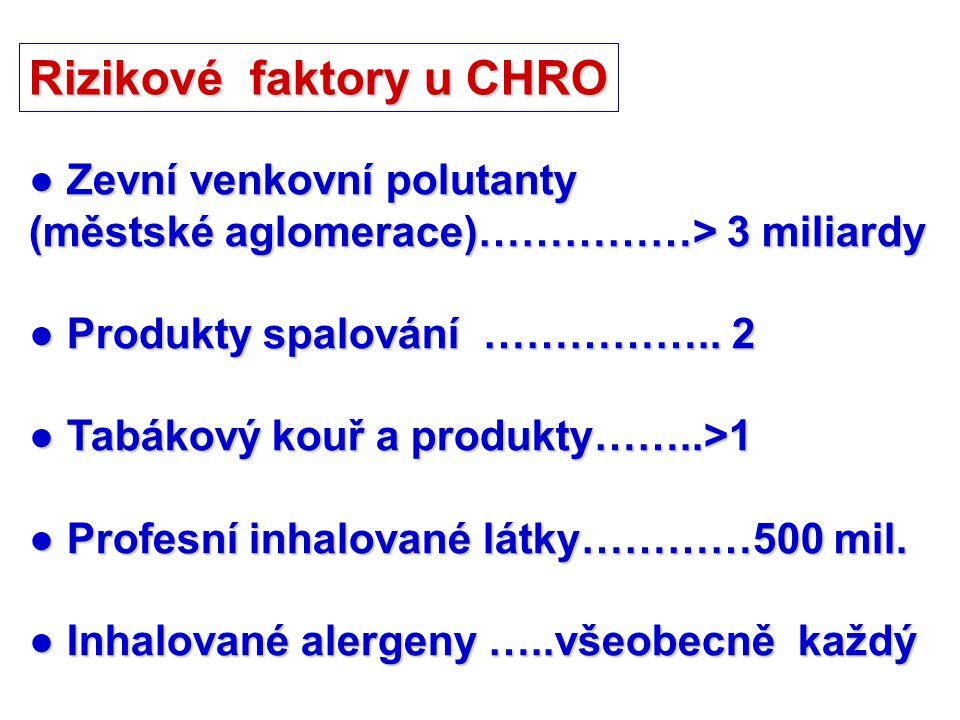 Rizikové faktory u CHRO ● Zevní venkovní polutanty (městské aglomerace)……………> 3 miliardy ● Produkty spalování …………….. 2 ● Tabákový kouř a produkty……..