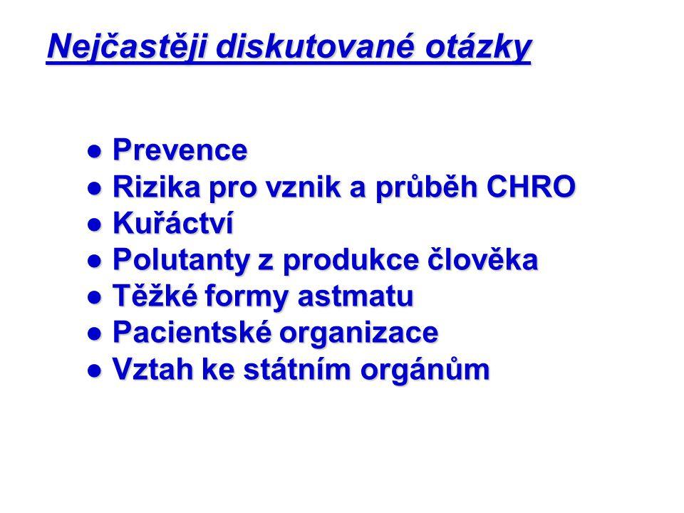 Nejčastěji diskutované otázky ● Prevence ● Rizika pro vznik a průběh CHRO ● Kuřáctví ● Polutanty z produkce člověka ● Těžké formy astmatu ● Pacientské