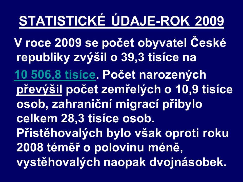 STATISTICKÉ ÚDAJE-ROK 2009 V roce 2009 se počet obyvatel České republiky zvýšil o 39,3 tisíce na 10 506,8 tisíce. Počet narozených převýšil počet zemř