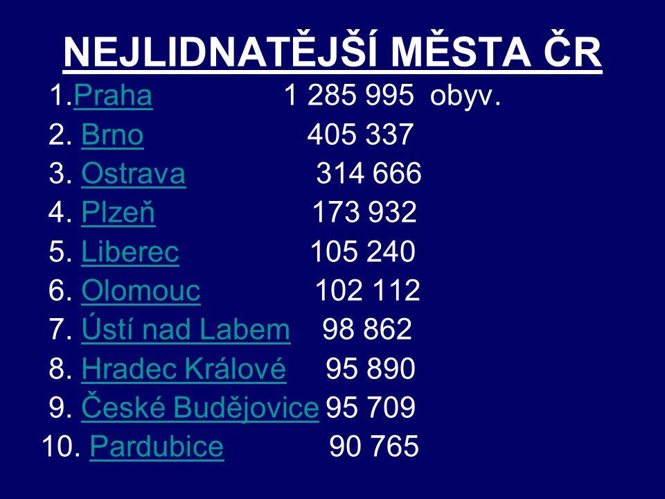 NEJLIDNATĚJŠÍ MĚSTA ČR 1.Praha 1 285 995 obyv.Praha 2. Brno 405 337Brno 3. Ostrava 314 666Ostrava 4. Plzeň 173 932Plzeň 5. Liberec 105 240Liberec 6. O