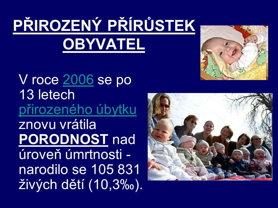PŘIROZENÝ PŘÍRŮSTEK OBYVATEL V roce 2006 se po 13 letech přirozeného úbytku znovu vrátila PORODNOST nad úroveň úmrtnosti - narodilo se 105 831 živých