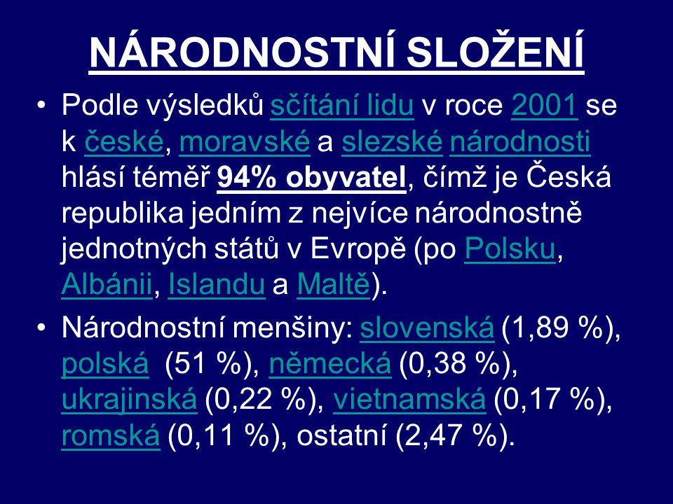 NÁRODNOSTNÍ SLOŽENÍ Podle výsledků sčítání lidu v roce 2001 se k české, moravské a slezské národnosti hlásí téměř 94% obyvatel, čímž je Česká republik