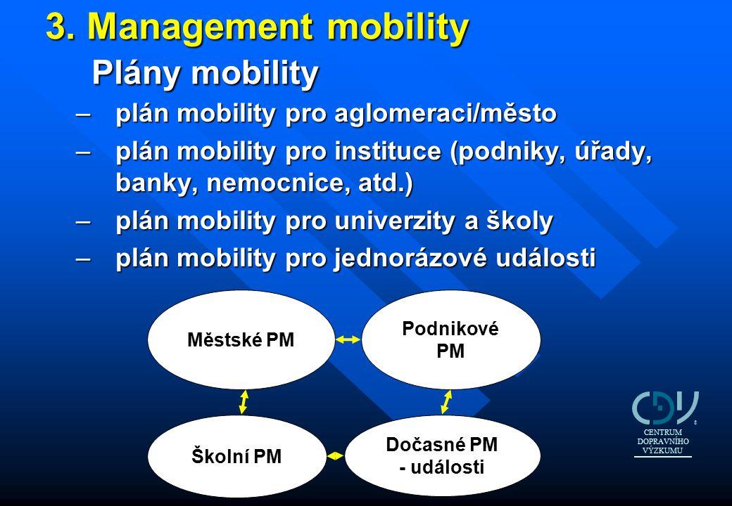 3. Management mobility Plány mobility 3. Management mobility Plány mobility –plán mobility pro aglomeraci/město –plán mobility pro instituce (podniky,