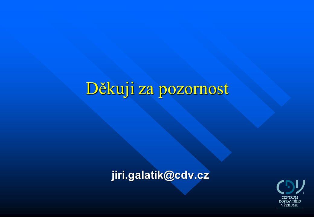Děkuji za pozornost jiri.galatik@cdv.cz CENTRUM DOPRAVNÍHO VÝZKUMU