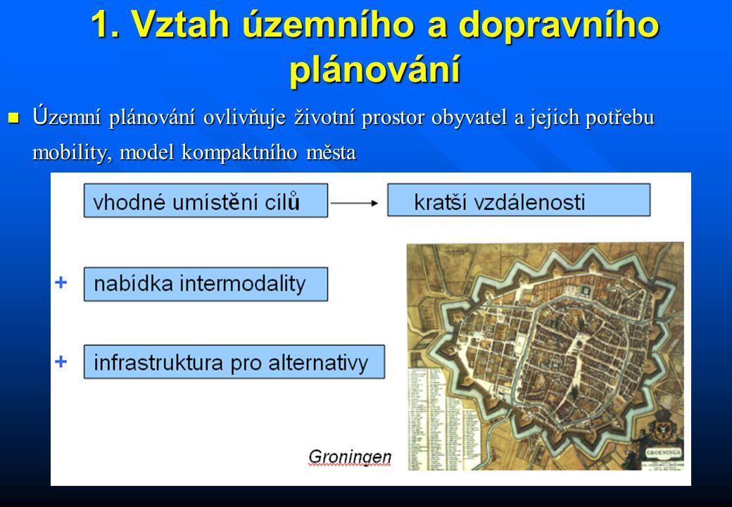1. Vztah územního a dopravního plánování n Ú zemní plánování ovlivňuje životní prostor obyvatel a jejich potřebu mobility, model kompaktního města