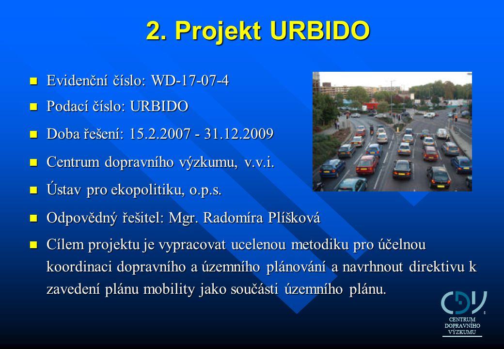 2. Projekt URBIDO n Evidenční číslo: WD-17-07-4 n Podací číslo: URBIDO n Doba řešení: 15.2.2007 - 31.12.2009 n Centrum dopravního výzkumu, v.v.i. n Ús