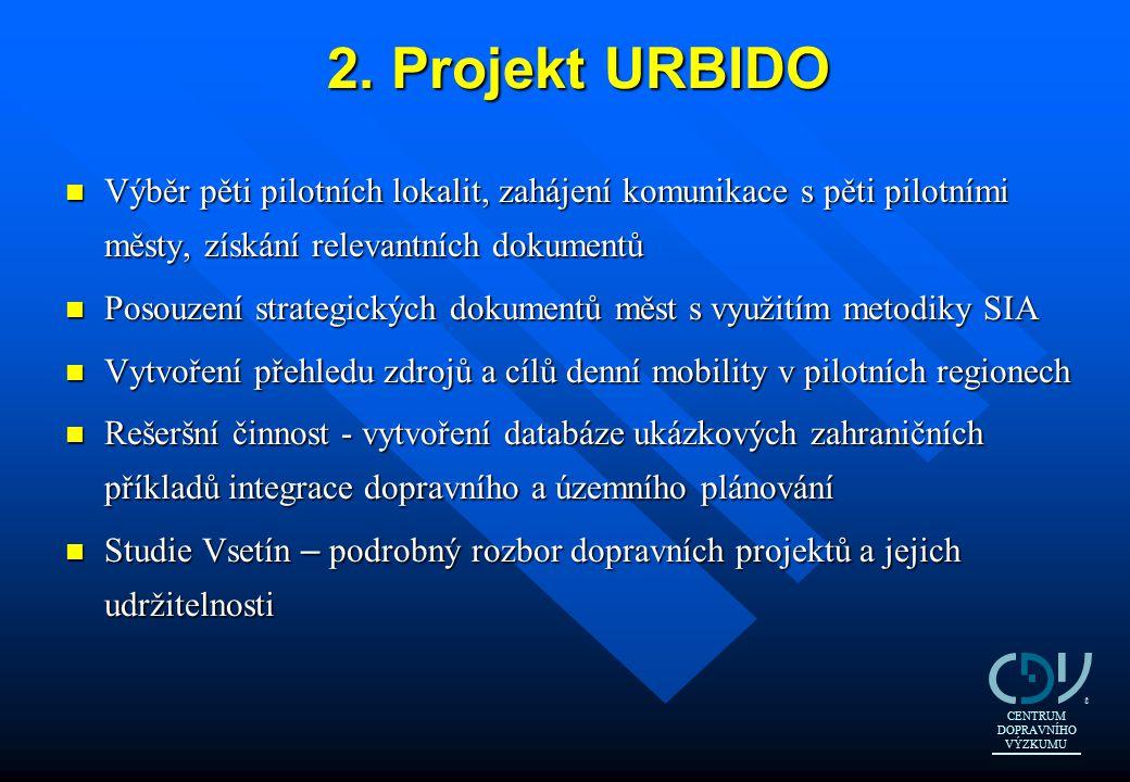 2. Projekt URBIDO n Výběr pěti pilotních lokalit, zahájení komunikace s pěti pilotními městy, získání relevantních dokumentů n Posouzení strategických