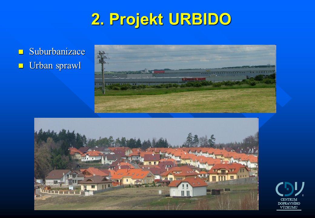 2. Projekt URBIDO n Suburbanizace n Urban sprawl CENTRUM DOPRAVNÍHO VÝZKUMU