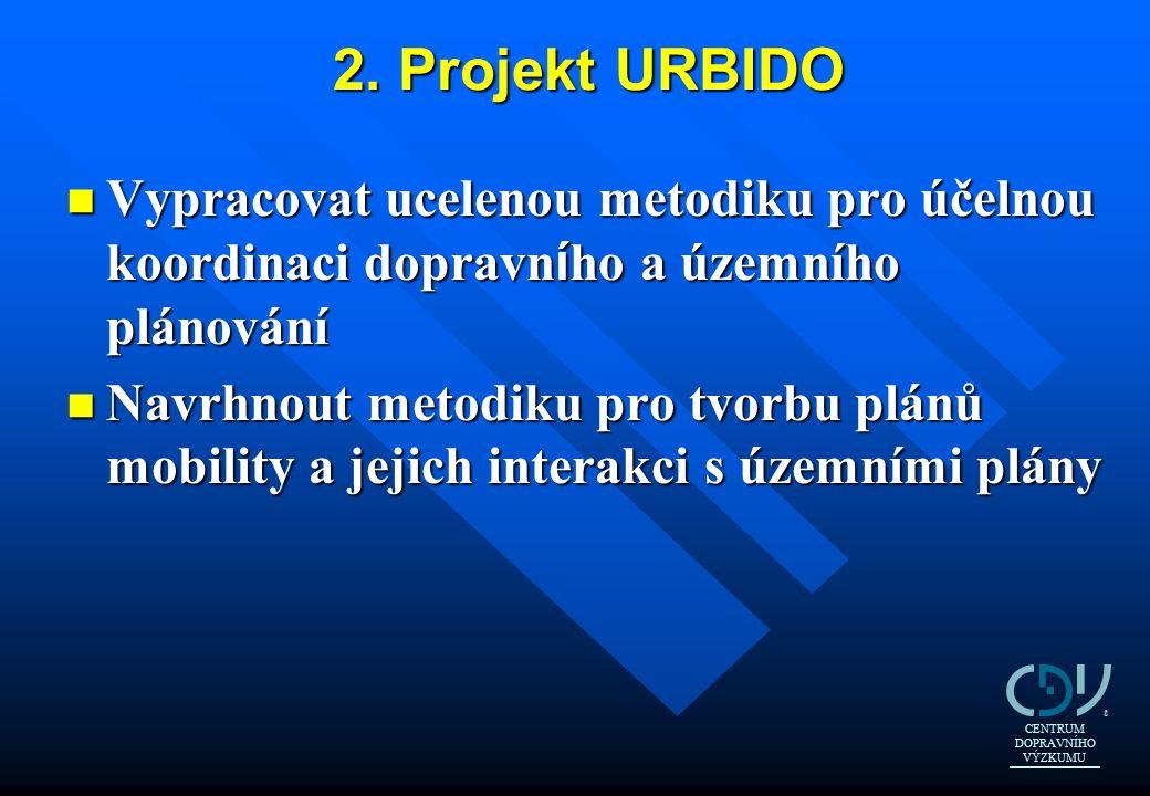 2. Projekt URBIDO Vypracovat ucelenou metodiku pro účelnou koordinaci dopravn í ho a územního plánování Vypracovat ucelenou metodiku pro účelnou koord