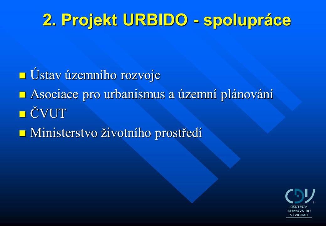 2. Projekt URBIDO - spolupráce n Ústav územního rozvoje n Asociace pro urbanismus a územní plánování n ČVUT n Ministerstvo životního prostředí CENTRUM
