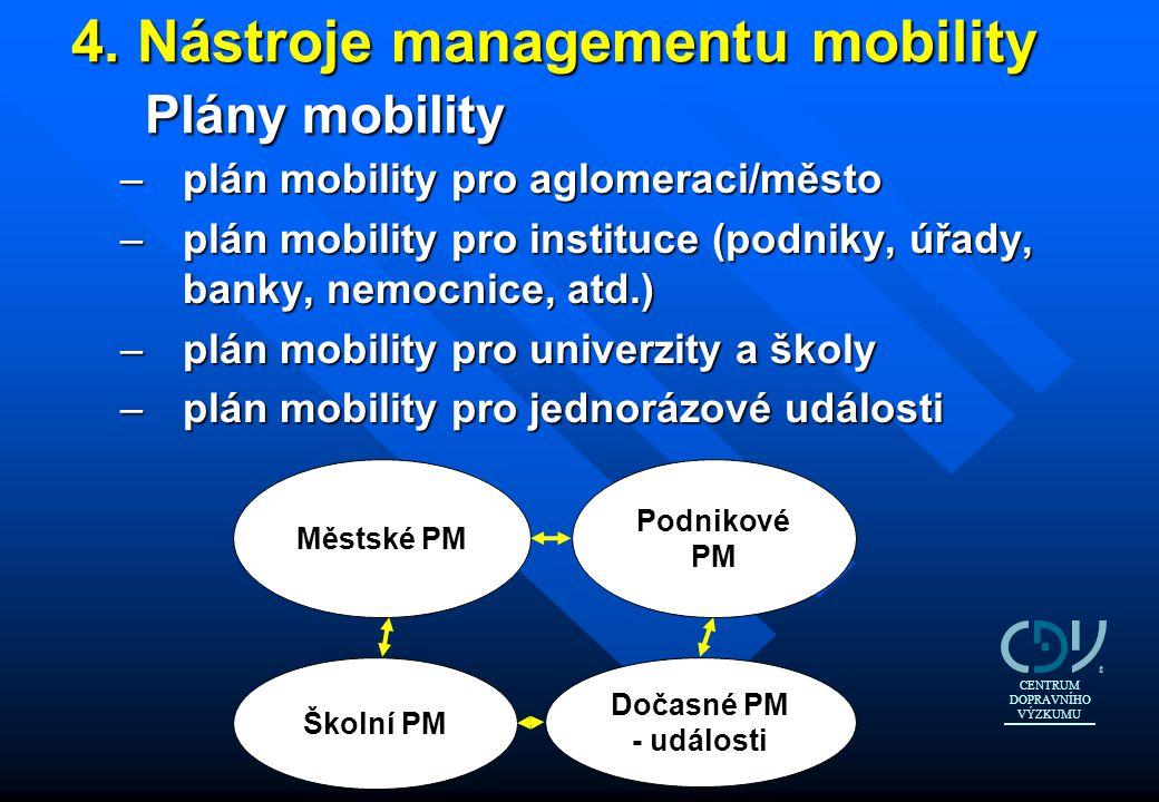4. Nástroje managementu mobility Plány mobility 4. Nástroje managementu mobility Plány mobility –plán mobility pro aglomeraci/město –plán mobility pro