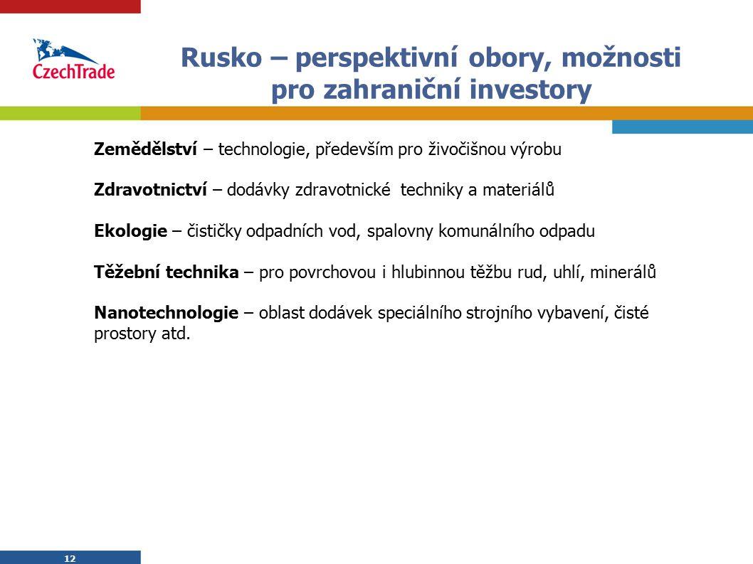 12 Rusko – perspektivní obory, možnosti pro zahraniční investory Zemědělství – technologie, především pro živočišnou výrobu Zdravotnictví – dodávky zd