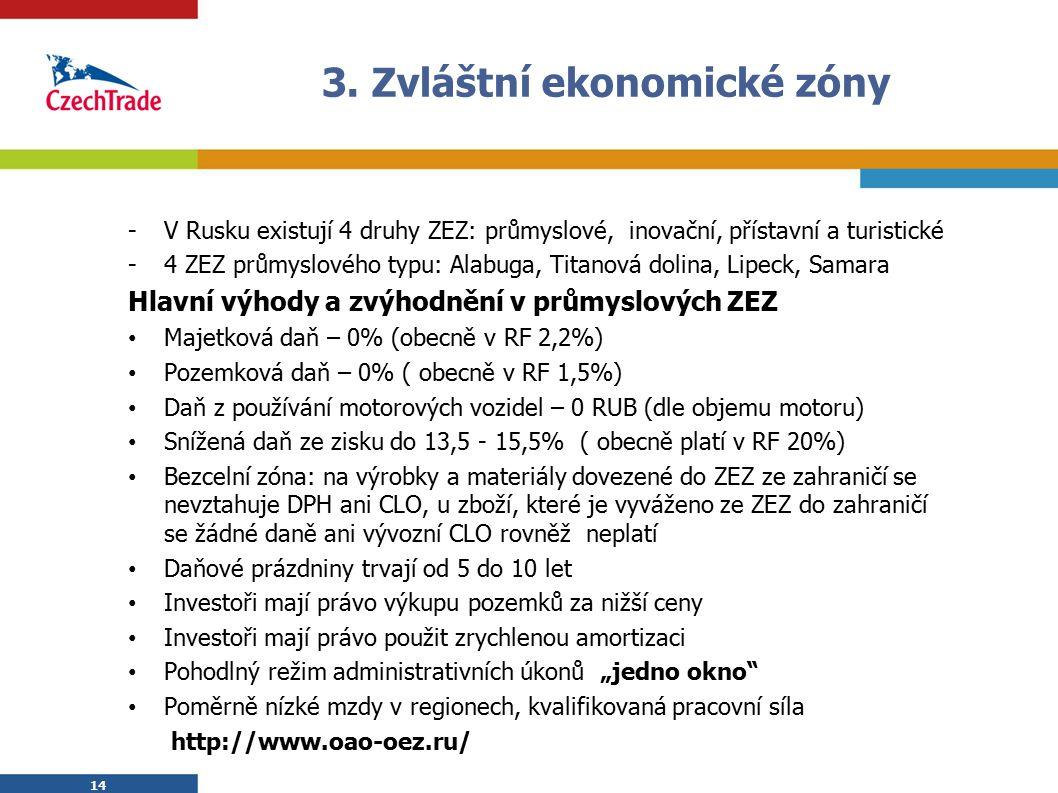 14 3. Zvláštní ekonomické zóny 14 -V Rusku existují 4 druhy ZEZ: průmyslové, inovační, přístavní a turistické -4 ZEZ průmyslového typu: Alabuga, Titan