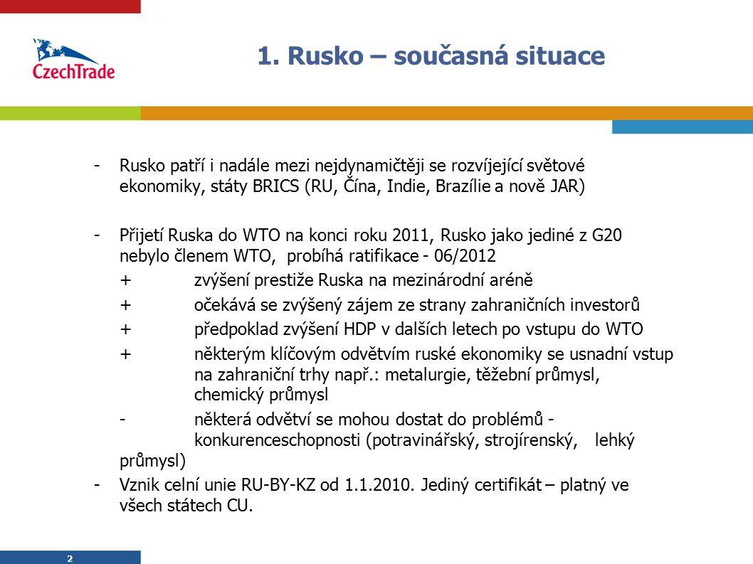 2 1. Rusko – současná situace -Rusko patří i nadále mezi nejdynamičtěji se rozvíjející světové ekonomiky, státy BRICS (RU, Čína, Indie, Brazílie a nov