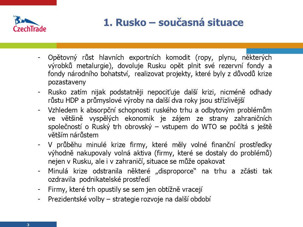3 1. Rusko – současná situace -Opětovný růst hlavních exportních komodit (ropy, plynu, některých výrobků metalurgie), dovoluje Rusku opět plnit své re