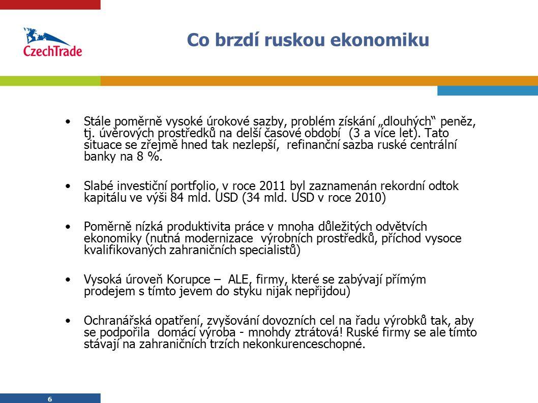 """6 Co brzdí ruskou ekonomiku Stále poměrně vysoké úrokové sazby, problém získání """"dlouhých"""" peněz, tj. úvěrových prostředků na delší časové období (3 a"""