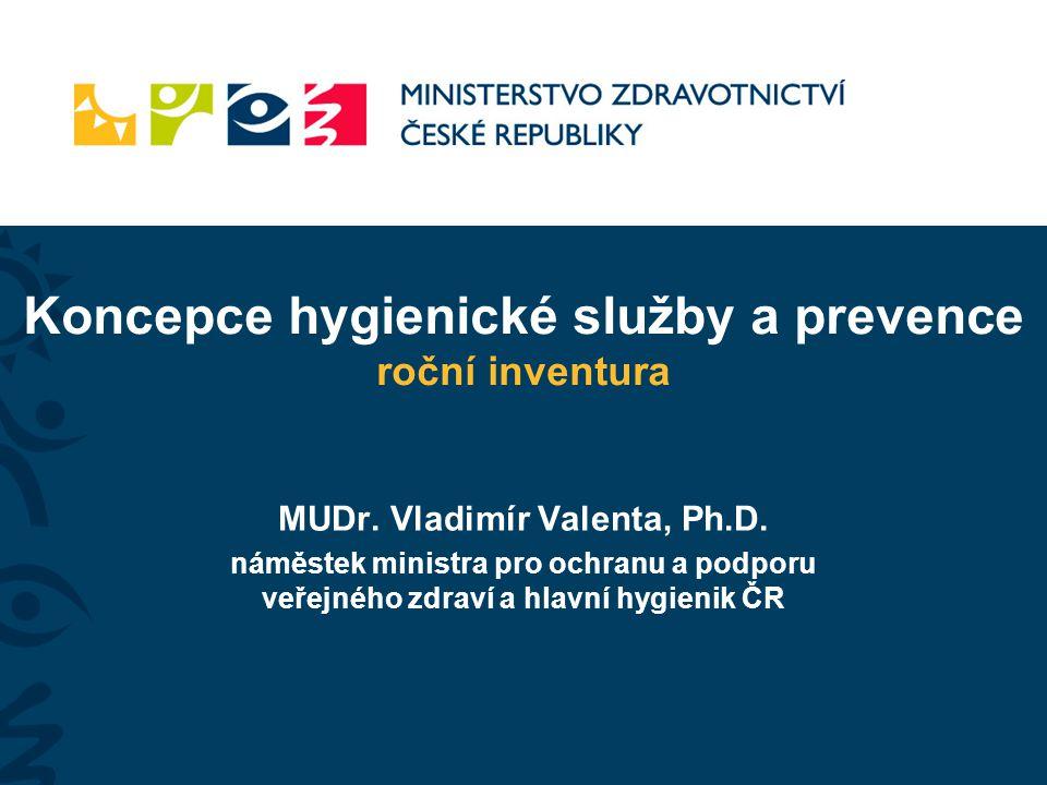 Koncepce hygienické služby a prevence roční inventura MUDr. Vladimír Valenta, Ph.D. náměstek ministra pro ochranu a podporu veřejného zdraví a hlavní
